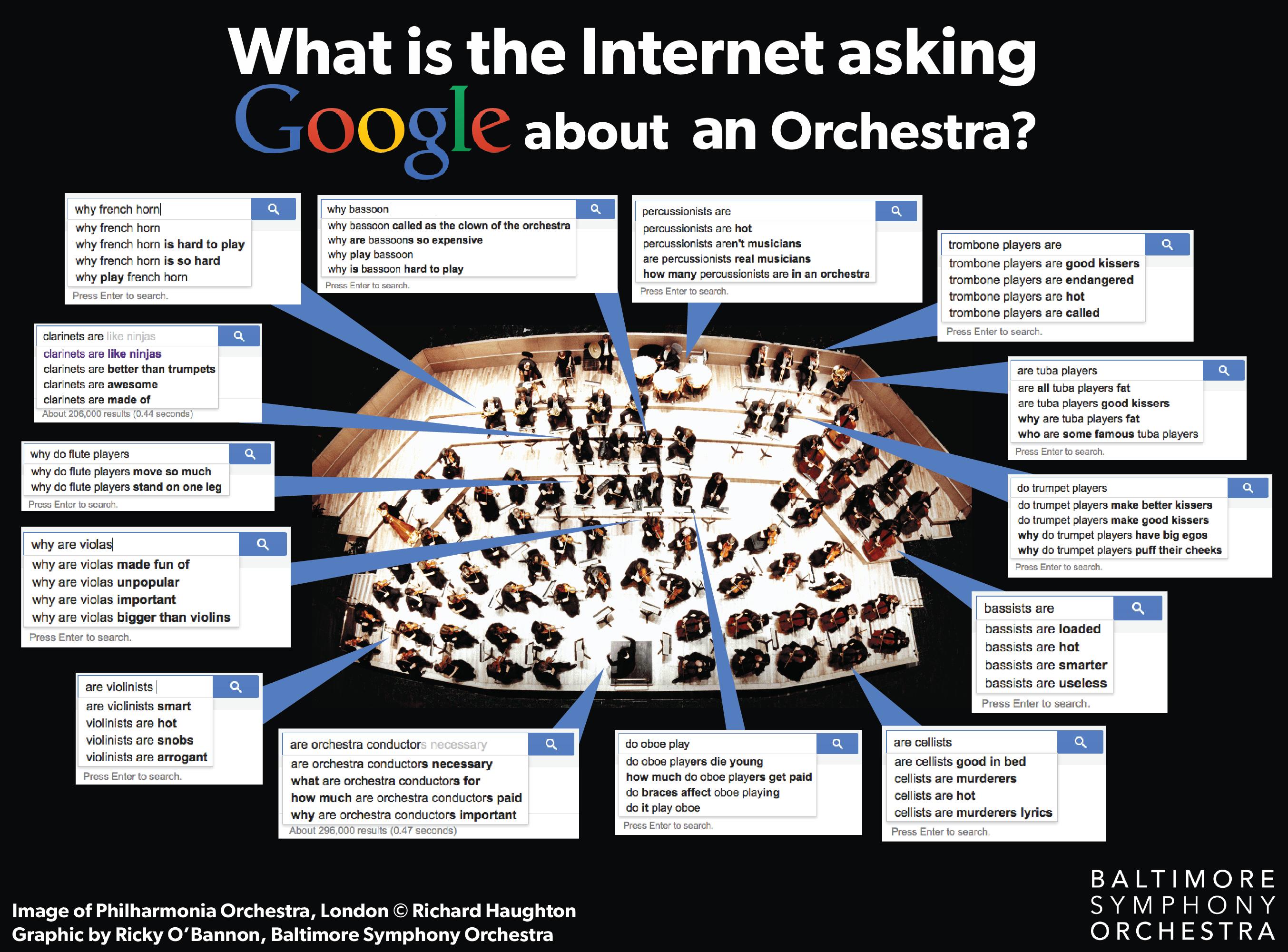 googel orchestra