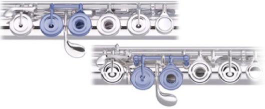 mecanismo flauta